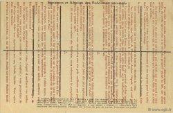 500 Francs FRANCE régionalisme et divers  1937  SUP