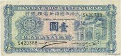 1 Pataca MACAO  1945 P.028 TB+