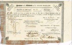 1000 Francs GUYANE  1824 K.249 SUP