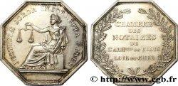 NOTAIRES DU XIXe SIECLE Notaires de Blois